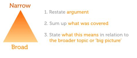 Definition of conclusion in a research paper